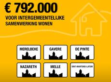 Ondersteuning Lokaal woonbeleid 792 duizend euro